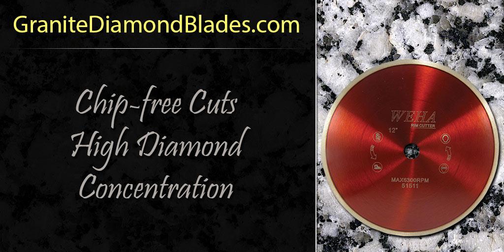 Continuous Rim Stone Tile Blade