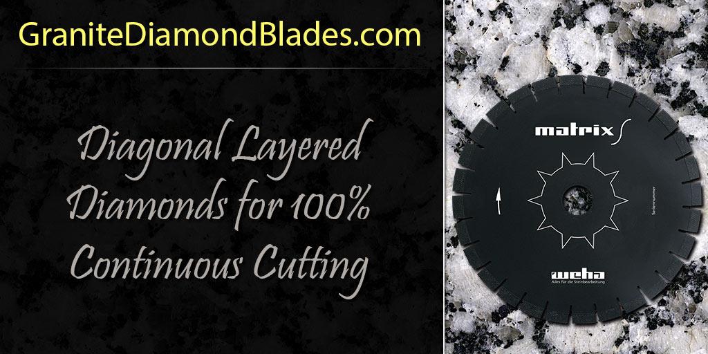 CNC Sawjet Diamond Blade